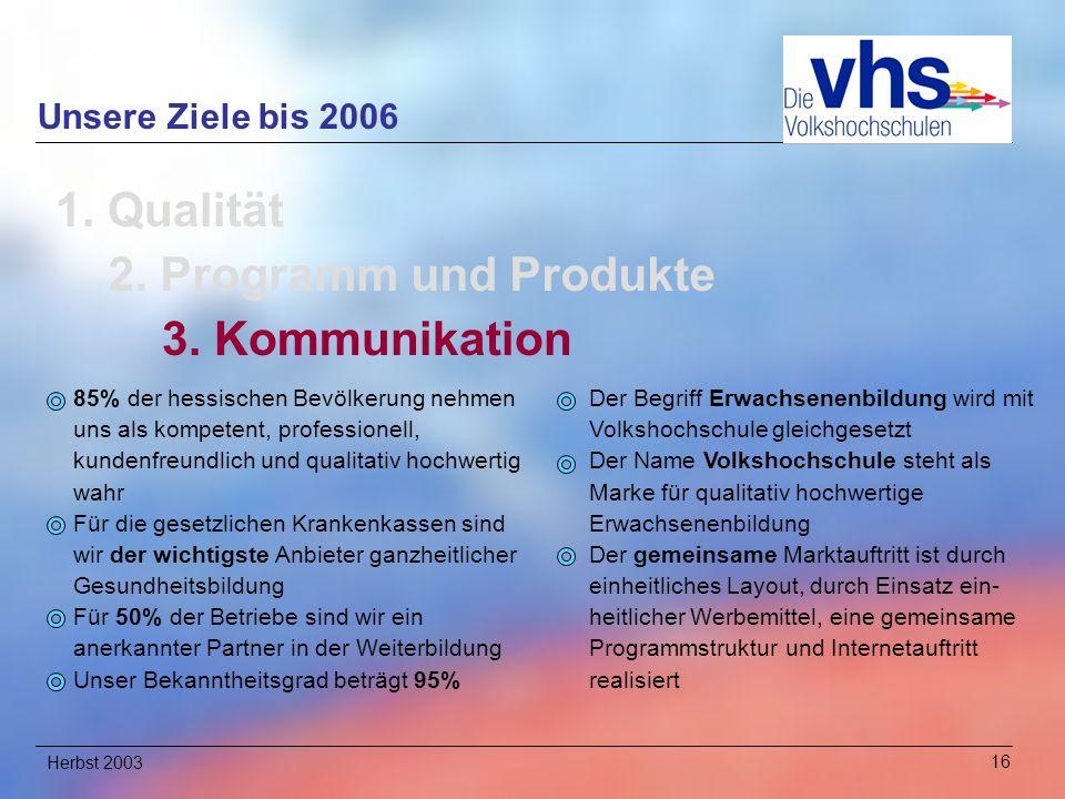 Herbst 200316 Unsere Ziele bis 2006 1. Qualität 2.