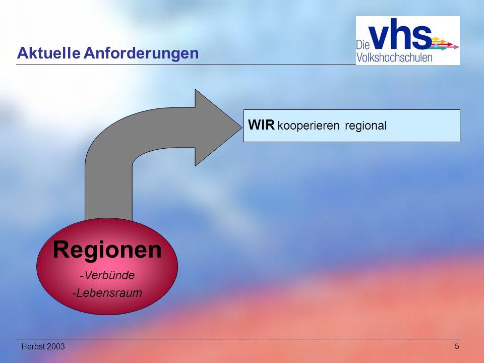 Herbst 20036 Aktuelle Anforderungen Regionen -Verbünde -Lebensraum WIR kooperieren regional WIR organisieren verstärkt den generativen Transfer Demografische Überalterung