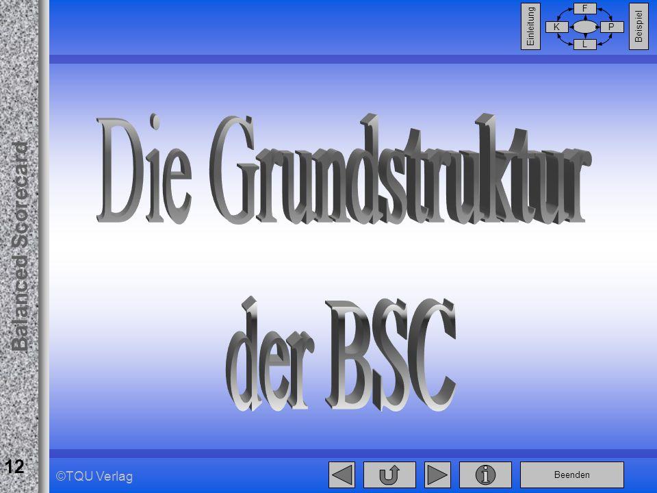 Beenden Balanced Scorecard F PK L Beispiel Einleitung 12 ©TQU Verlag