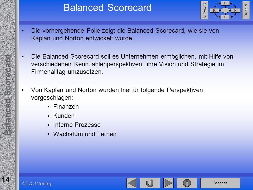 Beenden Balanced Scorecard F PK L Beispiel Einleitung 14 ©TQU Verlag Balanced Scorecard Die vorhergehende Folie zeigt die Balanced Scorecard, wie sie
