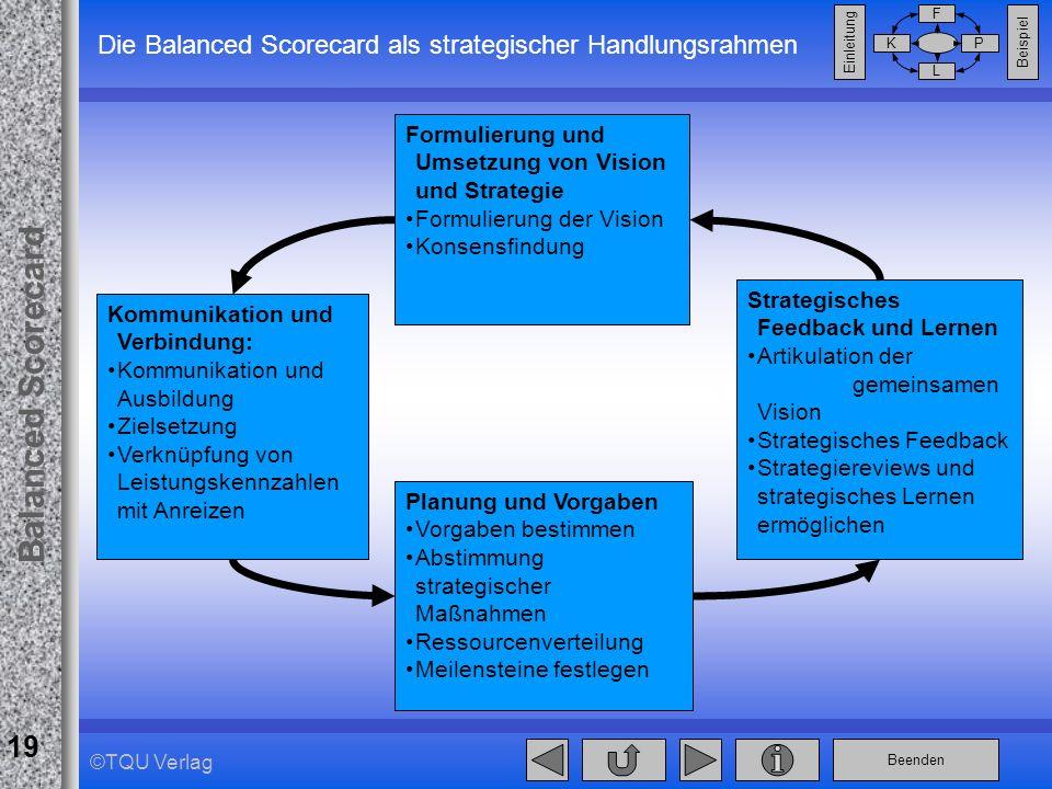 Beenden Balanced Scorecard F PK L Beispiel Einleitung 19 ©TQU Verlag Kommunikation und Verbindung: Kommunikation und Ausbildung Zielsetzung Verknüpfun