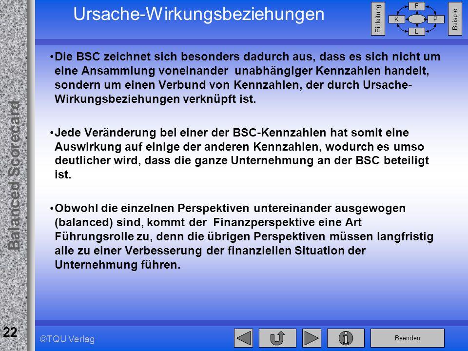 Beenden Balanced Scorecard F PK L Beispiel Einleitung 22 ©TQU Verlag Ursache-Wirkungsbeziehungen Die BSC zeichnet sich besonders dadurch aus, dass es