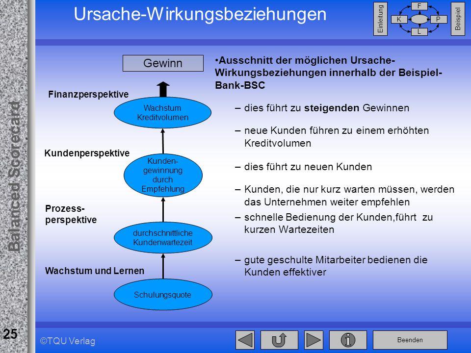 Beenden Balanced Scorecard F PK L Beispiel Einleitung 25 ©TQU Verlag Ursache-Wirkungsbeziehungen Ausschnitt der möglichen Ursache- Wirkungsbeziehungen