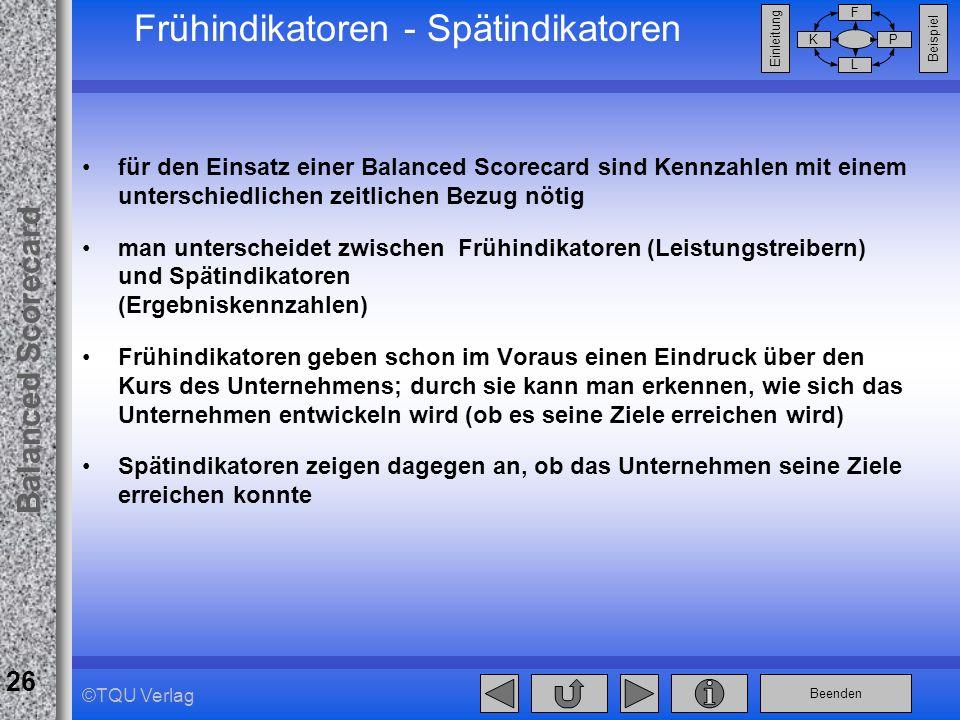 Beenden Balanced Scorecard F PK L Beispiel Einleitung 26 ©TQU Verlag Frühindikatoren - Spätindikatoren für den Einsatz einer Balanced Scorecard sind K