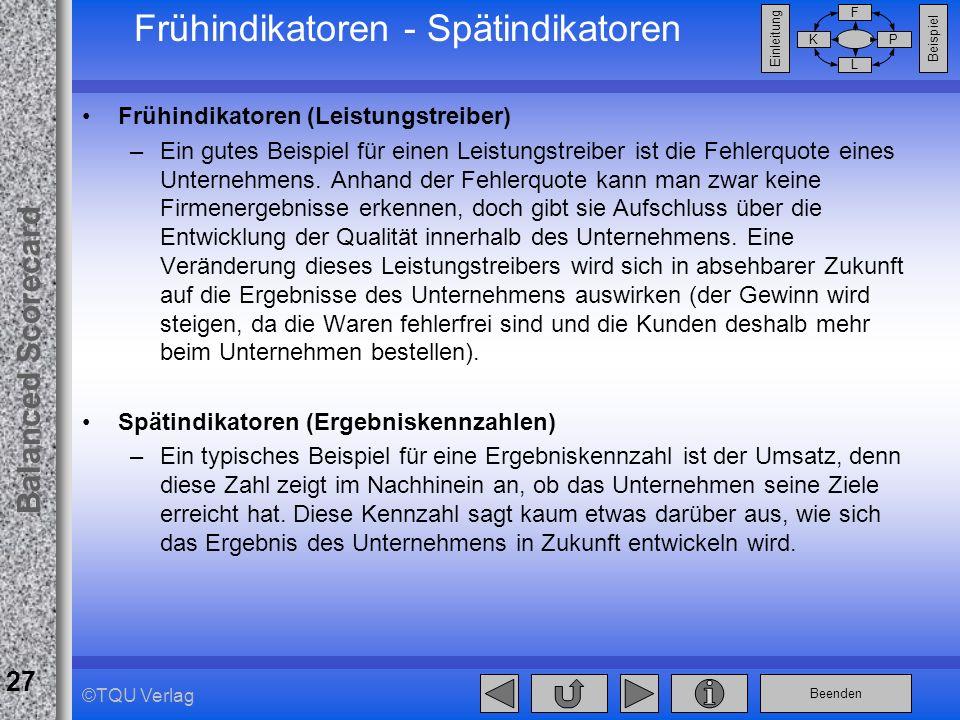 Beenden Balanced Scorecard F PK L Beispiel Einleitung 27 ©TQU Verlag Frühindikatoren - Spätindikatoren Frühindikatoren (Leistungstreiber) –Ein gutes B
