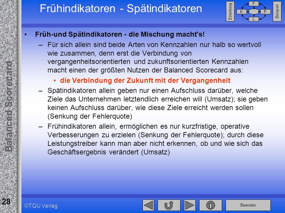 Beenden Balanced Scorecard F PK L Beispiel Einleitung 28 ©TQU Verlag Frühindikatoren - Spätindikatoren Früh-und Spätindikatoren - die Mischung macht's