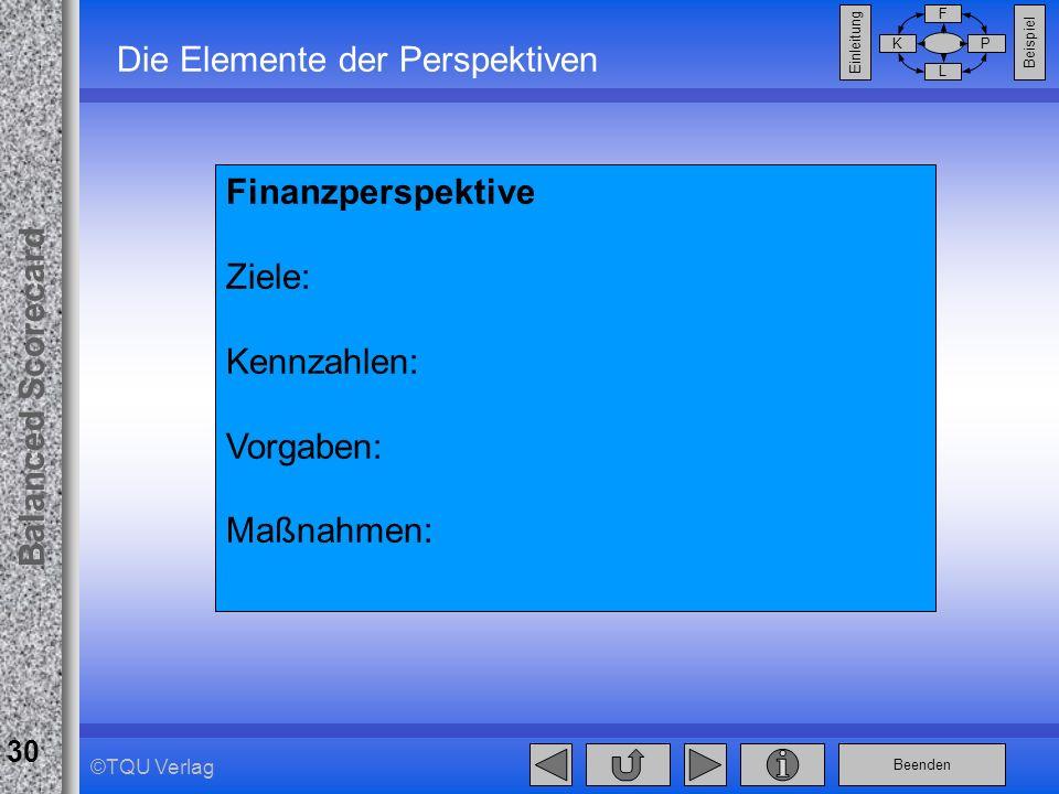 Beenden Balanced Scorecard F PK L Beispiel Einleitung 30 ©TQU Verlag Die Elemente der Perspektiven Finanzperspektive Ziele: Kennzahlen: Vorgaben: Maßn