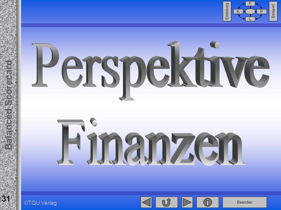 Beenden Balanced Scorecard F PK L Beispiel Einleitung 31 ©TQU Verlag