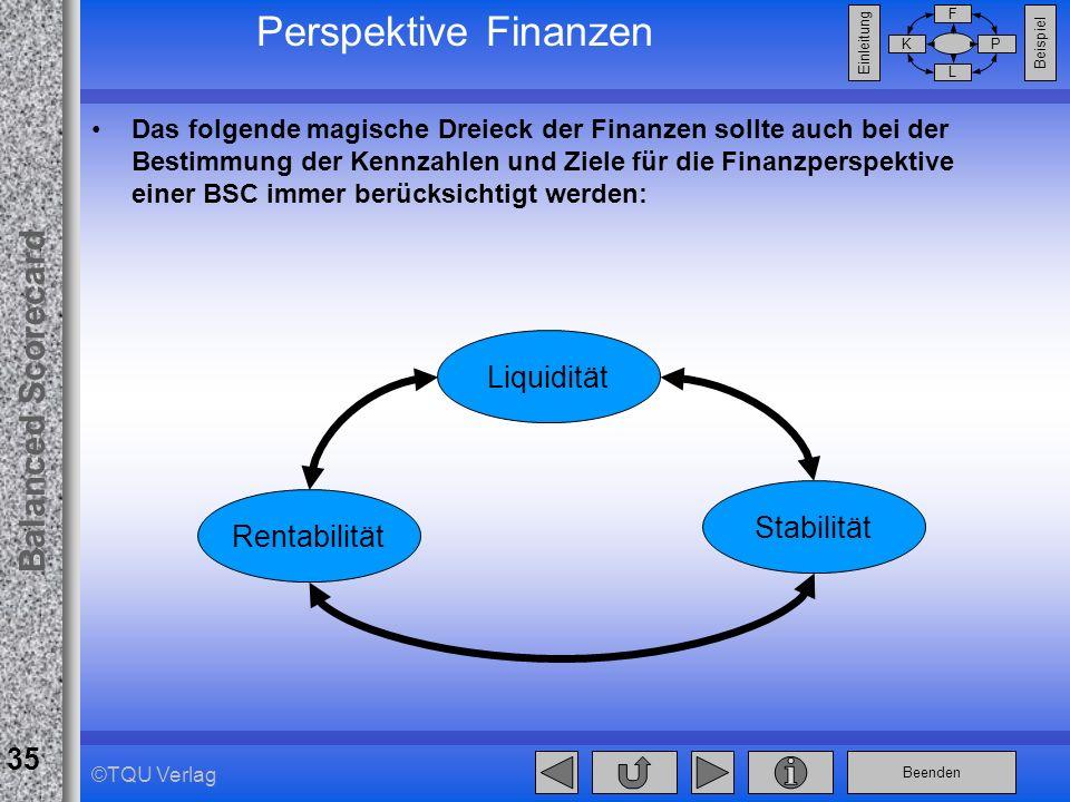 Beenden Balanced Scorecard F PK L Beispiel Einleitung 35 ©TQU Verlag Perspektive Finanzen Das folgende magische Dreieck der Finanzen sollte auch bei d