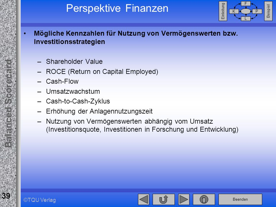 Beenden Balanced Scorecard F PK L Beispiel Einleitung 39 ©TQU Verlag Perspektive Finanzen Mögliche Kennzahlen für Nutzung von Vermögenswerten bzw. Inv