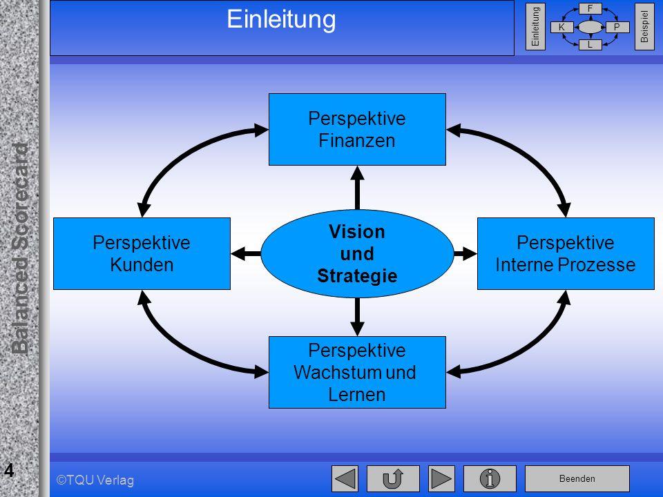 Beenden Balanced Scorecard F PK L Beispiel Einleitung 4 ©TQU Verlag Vision und Strategie Perspektive Finanzen Perspektive Interne Prozesse Perspektive