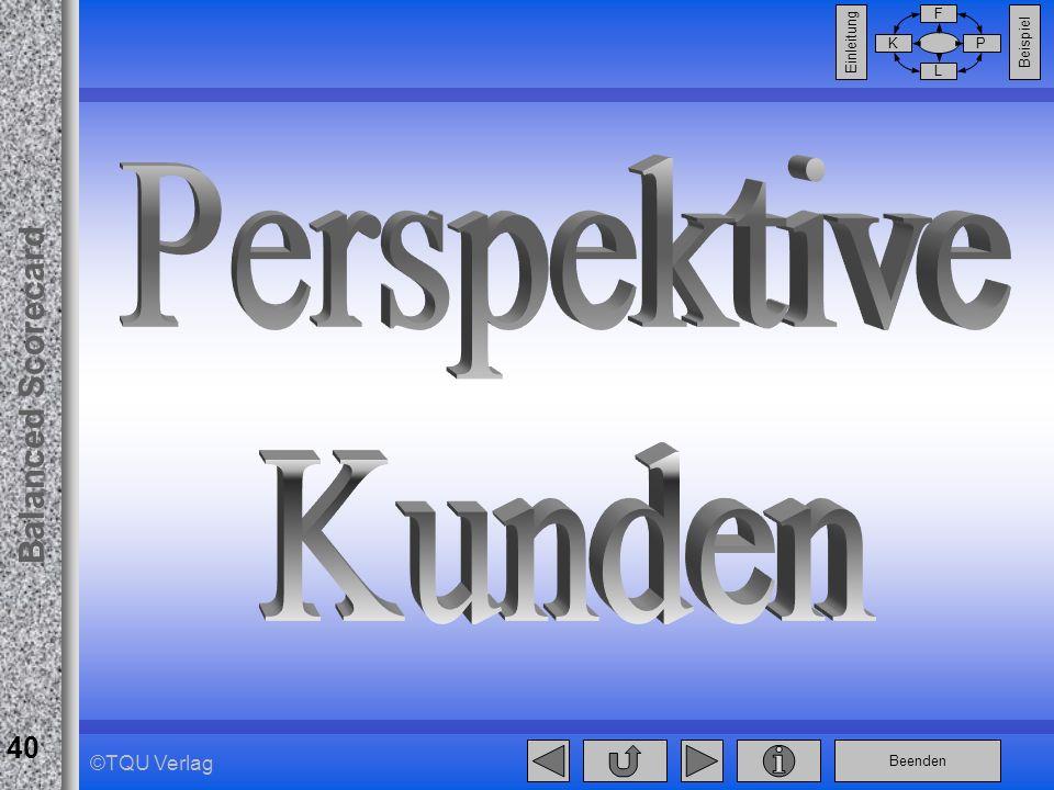 Beenden Balanced Scorecard F PK L Beispiel Einleitung 40 ©TQU Verlag