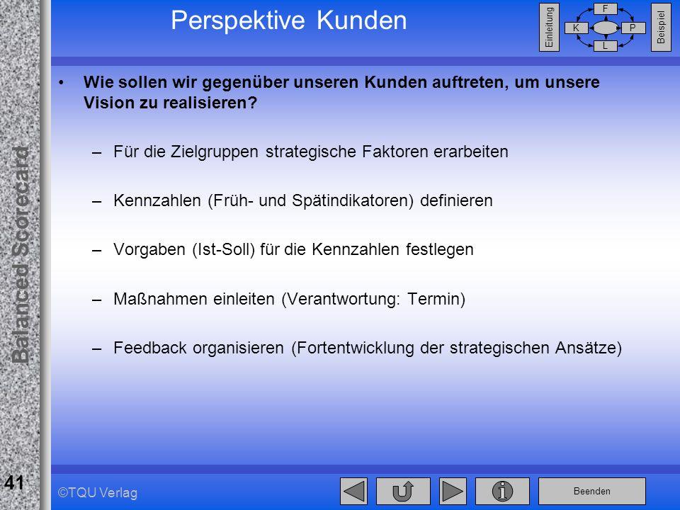 Beenden Balanced Scorecard F PK L Beispiel Einleitung 41 ©TQU Verlag Perspektive Kunden Wie sollen wir gegenüber unseren Kunden auftreten, um unsere V