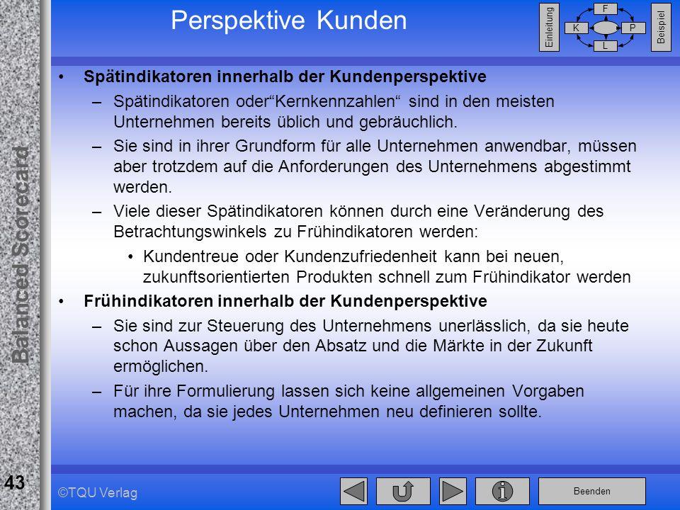 Beenden Balanced Scorecard F PK L Beispiel Einleitung 43 ©TQU Verlag Perspektive Kunden Spätindikatoren innerhalb der Kundenperspektive –Spätindikator