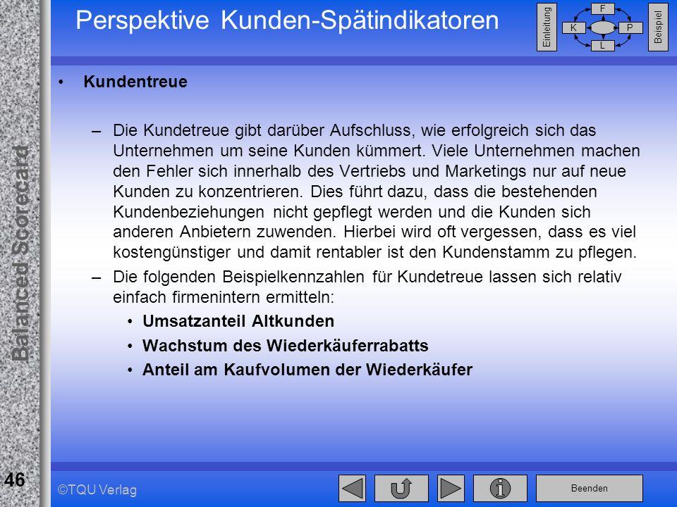 Beenden Balanced Scorecard F PK L Beispiel Einleitung 46 ©TQU Verlag Perspektive Kunden-Spätindikatoren Kundentreue –Die Kundetreue gibt darüber Aufsc