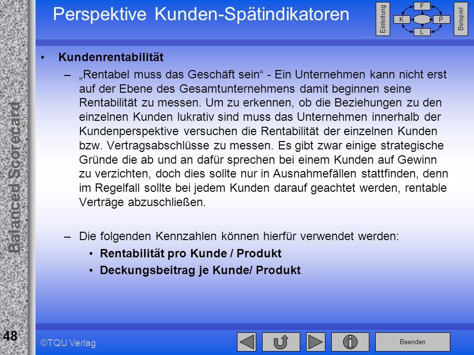 Beenden Balanced Scorecard F PK L Beispiel Einleitung 48 ©TQU Verlag Perspektive Kunden-Spätindikatoren Kundenrentabilität –Rentabel muss das Geschäft