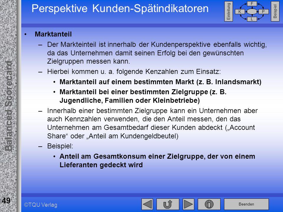 Beenden Balanced Scorecard F PK L Beispiel Einleitung 49 ©TQU Verlag Perspektive Kunden-Spätindikatoren Marktanteil –Der Markteinteil ist innerhalb de