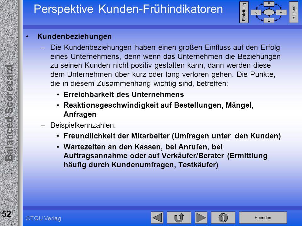 Beenden Balanced Scorecard F PK L Beispiel Einleitung 52 ©TQU Verlag Perspektive Kunden-Frühindikatoren Kundenbeziehungen –Die Kundenbeziehungen haben