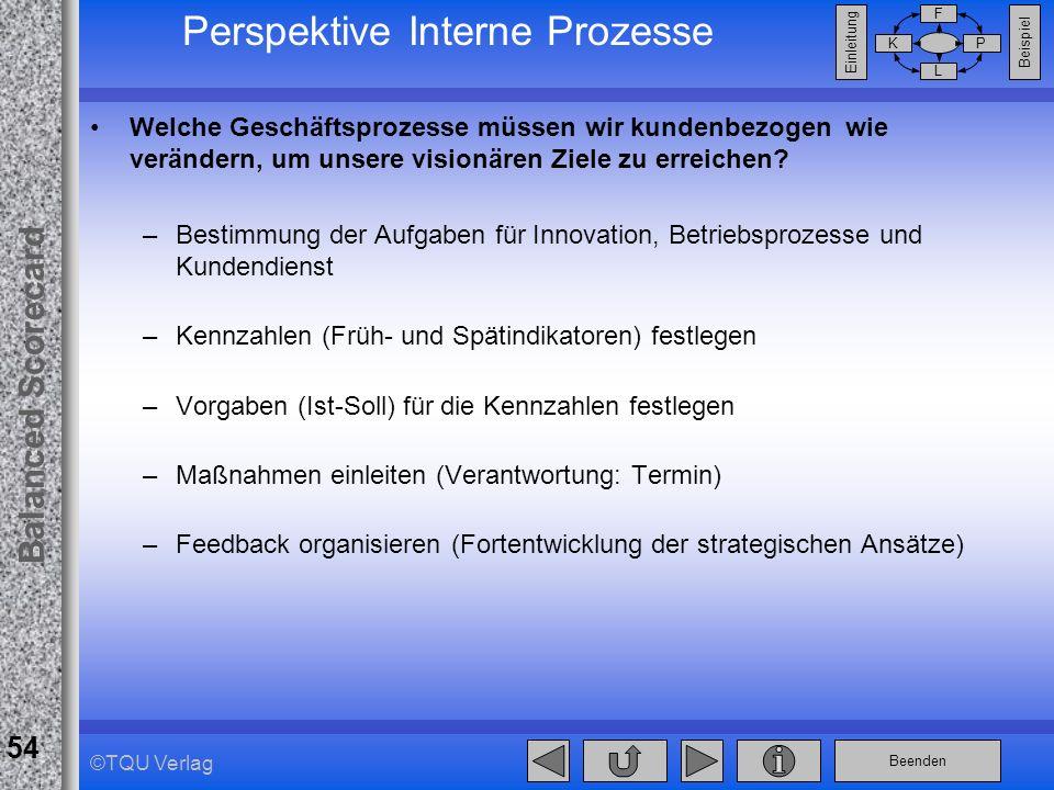 Beenden Balanced Scorecard F PK L Beispiel Einleitung 54 ©TQU Verlag Perspektive Interne Prozesse Welche Geschäftsprozesse müssen wir kundenbezogen wi