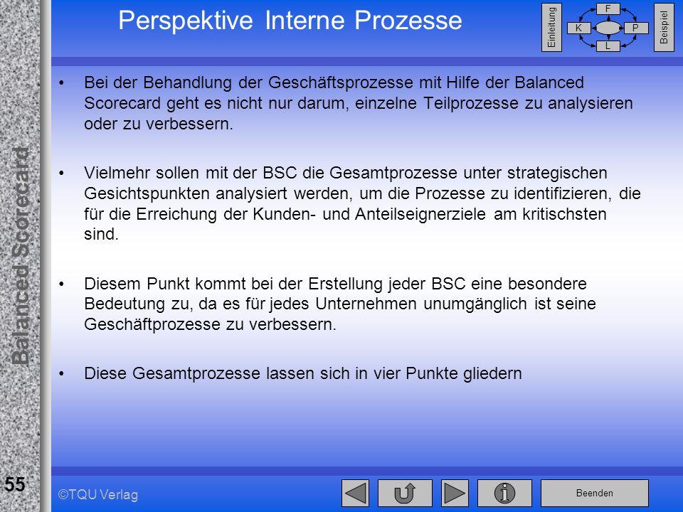 Beenden Balanced Scorecard F PK L Beispiel Einleitung 55 ©TQU Verlag Perspektive Interne Prozesse Bei der Behandlung der Geschäftsprozesse mit Hilfe d