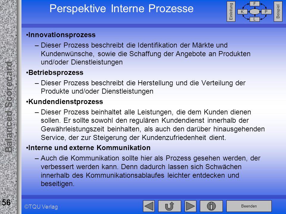 Beenden Balanced Scorecard F PK L Beispiel Einleitung 56 ©TQU Verlag Perspektive Interne Prozesse Innovationsprozess –Dieser Prozess beschreibt die Id