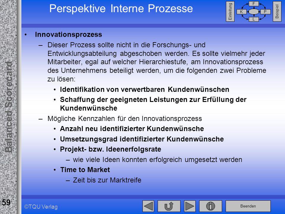 Beenden Balanced Scorecard F PK L Beispiel Einleitung 59 ©TQU Verlag Perspektive Interne Prozesse Innovationsprozess –Dieser Prozess sollte nicht in d