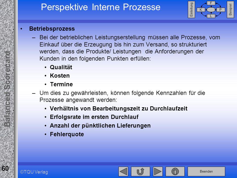 Beenden Balanced Scorecard F PK L Beispiel Einleitung 60 ©TQU Verlag Perspektive Interne Prozesse Betriebsprozess –Bei der betrieblichen Leistungserst