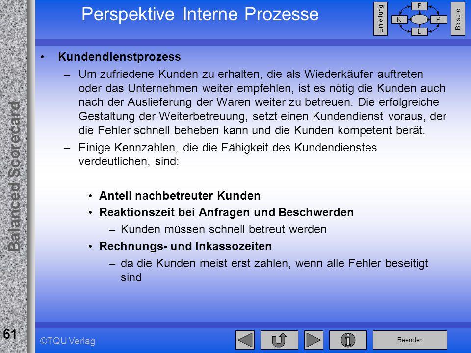 Beenden Balanced Scorecard F PK L Beispiel Einleitung 61 ©TQU Verlag Perspektive Interne Prozesse Kundendienstprozess –Um zufriedene Kunden zu erhalte