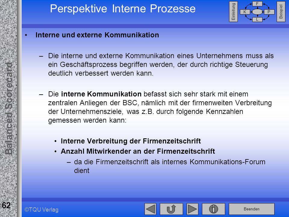 Beenden Balanced Scorecard F PK L Beispiel Einleitung 62 ©TQU Verlag Perspektive Interne Prozesse Interne und externe Kommunikation –Die interne und e