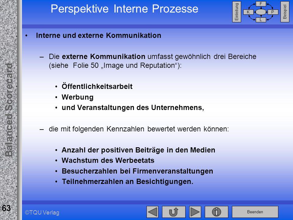 Beenden Balanced Scorecard F PK L Beispiel Einleitung 63 ©TQU Verlag Perspektive Interne Prozesse Interne und externe Kommunikation –Die externe Kommu