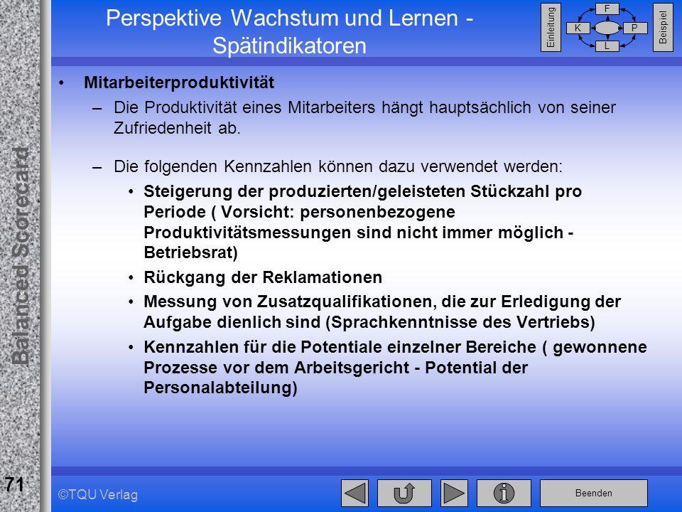 Beenden Balanced Scorecard F PK L Beispiel Einleitung 71 ©TQU Verlag Perspektive Wachstum und Lernen - Spätindikatoren Mitarbeiterproduktivität –Die P