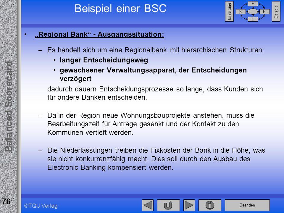 Beenden Balanced Scorecard F PK L Beispiel Einleitung 76 ©TQU Verlag Beispiel einer BSC Regional Bank - Ausgangssituation: –Es handelt sich um eine Re