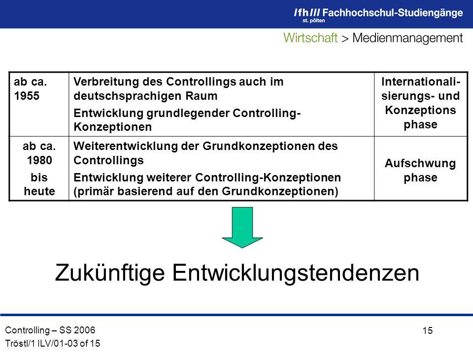 Controlling – SS 2006 Tröstl/1 ILV/01-03 of 15 15 ab ca.