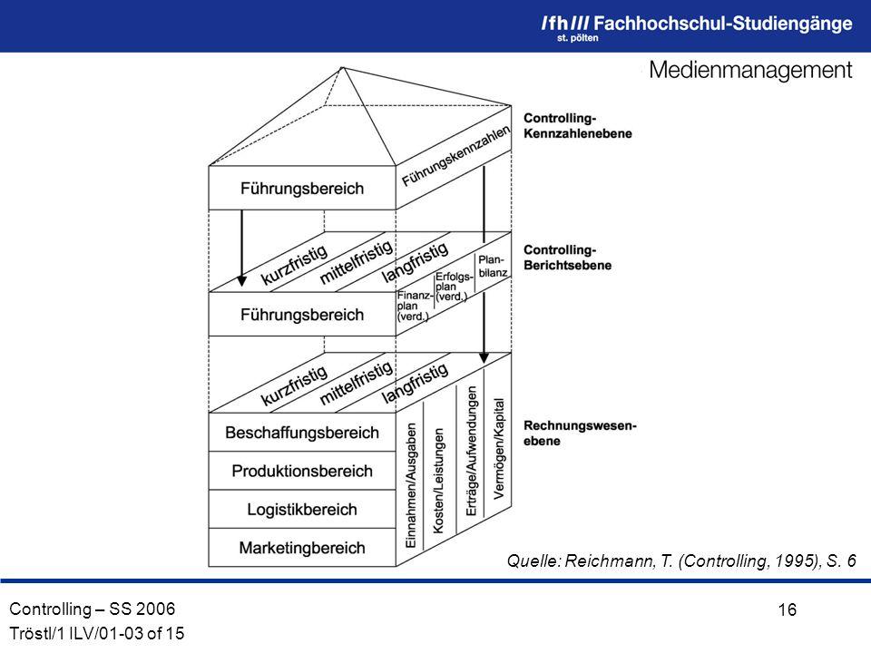 Controlling – SS 2006 Tröstl/1 ILV/01-03 of 15 16 Quelle: Reichmann, T. (Controlling, 1995), S. 6