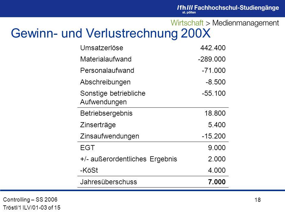 Controlling – SS 2006 Tröstl/1 ILV/01-03 of 15 18 Umsatzerlöse442.400 Materialaufwand-289.000 Personalaufwand-71.000 Abschreibungen-8.500 Sonstige betriebliche Aufwendungen -55.100 Betriebsergebnis18.800 Zinserträge5.400 Zinsaufwendungen-15.200 EGT9.000 +/- außerordentliches Ergebnis2.000 -KöSt4.000 Jahresüberschuss7.000 Gewinn- und Verlustrechnung 200X