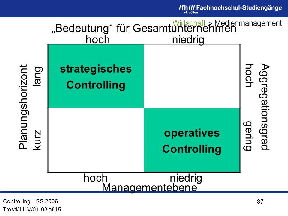 Controlling – SS 2006 Tröstl/1 ILV/01-03 of 15 37 strategisches Controlling operatives Controlling kurz lang hoch gering Planungshorizont Aggregationsgrad Managementebene hochniedrig Bedeutung für Gesamtunternehmen hochniedrig