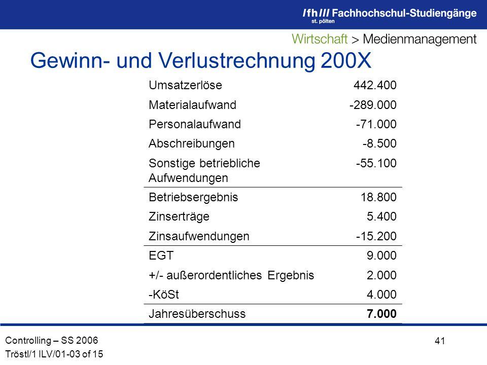 Controlling – SS 2006 Tröstl/1 ILV/01-03 of 15 41 Umsatzerlöse442.400 Materialaufwand-289.000 Personalaufwand-71.000 Abschreibungen-8.500 Sonstige betriebliche Aufwendungen -55.100 Betriebsergebnis18.800 Zinserträge5.400 Zinsaufwendungen-15.200 EGT9.000 +/- außerordentliches Ergebnis2.000 -KöSt4.000 Jahresüberschuss7.000 Gewinn- und Verlustrechnung 200X