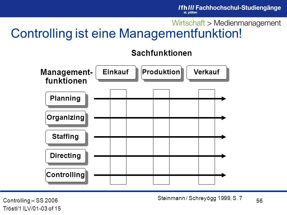 Controlling – SS 2006 Tröstl/1 ILV/01-03 of 15 56 Produktion Einkauf Verkauf Controlling Directing Staffing Organizing Planning Sachfunktionen Management- funktionen Controlling ist eine Managementfunktion.