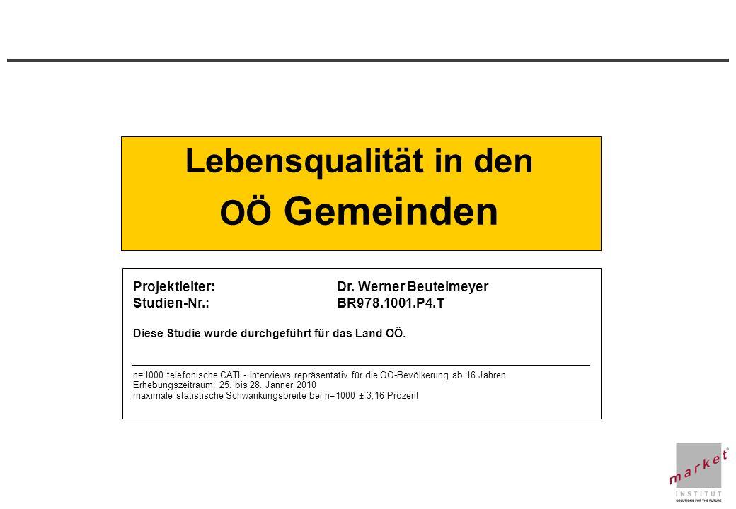 CHART 1 Ergebnisse in Prozent Dokumentation der Umfrage BR978.1001.P4.T: n=1000 Telefonische CATI - Interviews repräsentativ für die oberösterreichisc