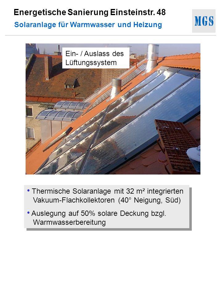 Energetische Sanierung Einsteinstr. 48 Solaranlage für Warmwasser und Heizung Ein- / Auslass des Lüftungssystem Thermische Solaranlage mit 32 m² integ