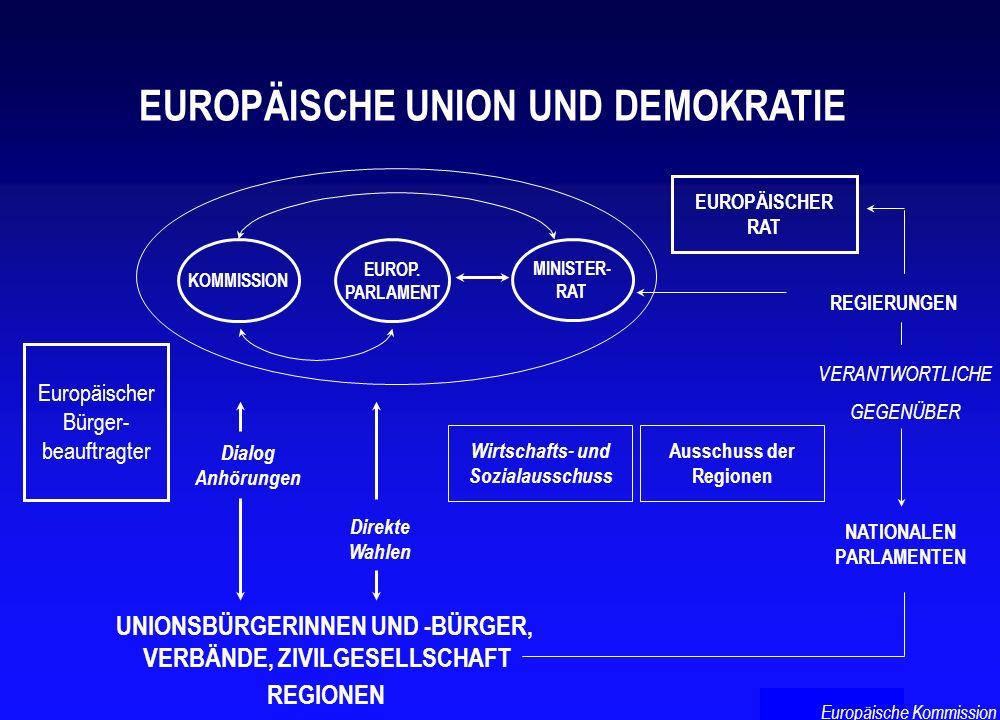 UNIONSBÜRGERINNEN UND -BÜRGER, VERBÄNDE, ZIVILGESELLSCHAFT REGIONEN REGIERUNGEN NATIONALEN PARLAMENTEN VERANTWORTLICHE GEGENÜBER EUROPÄISCHE UNION UND