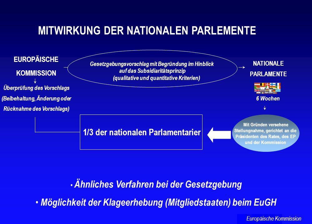 EUROPÄISCHE KOMMISSION Gesetzgebungsvorschlag mit Begründung im Hinblick auf das Subsidiaritätsprinzip (qualitative und quantitative Kriterien) NATION