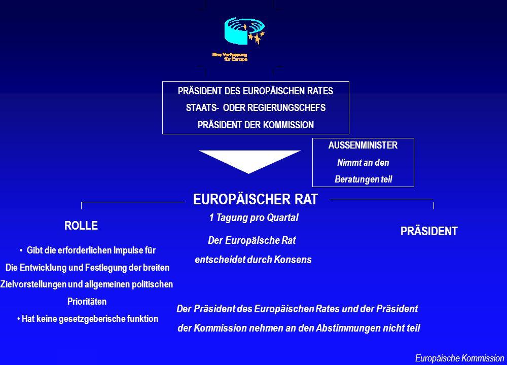 EUROPÄISCHER RAT PRÄSIDENT DES EUROPÄISCHEN RATES STAATS- ODER REGIERUNGSCHEFS PRÄSIDENT DER KOMMISSION AUSSENMINISTER Nimmt an den Beratungen teil Gi