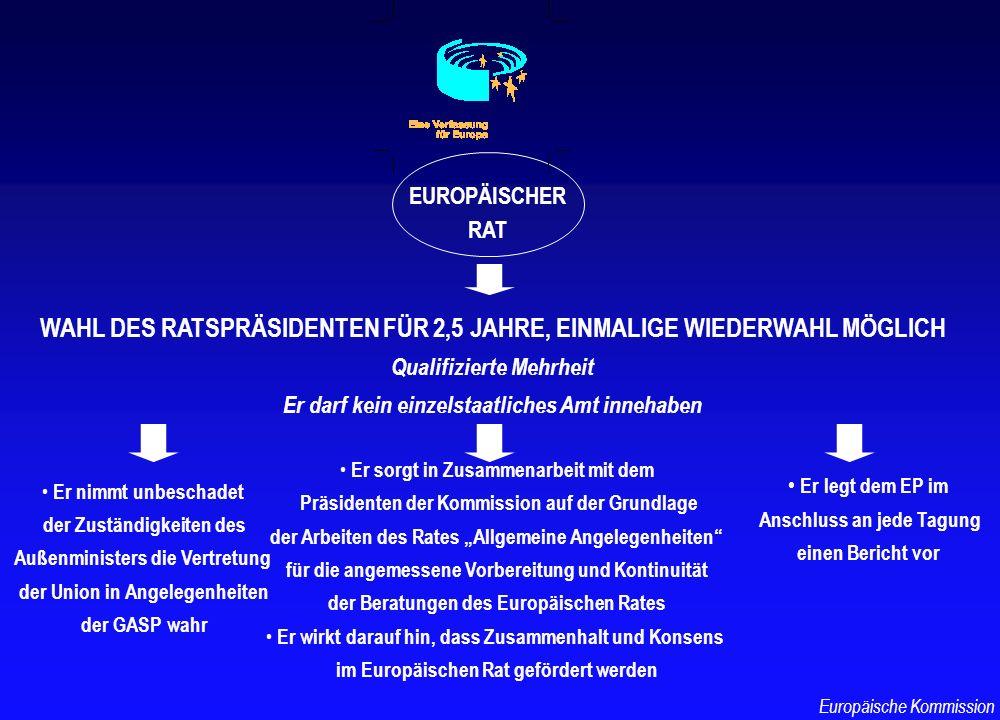 EUROPÄISCHER RAT WAHL DES RATSPRÄSIDENTEN FÜR 2,5 JAHRE, EINMALIGE WIEDERWAHL MÖGLICH Qualifizierte Mehrheit Er darf kein einzelstaatliches Amt inneha