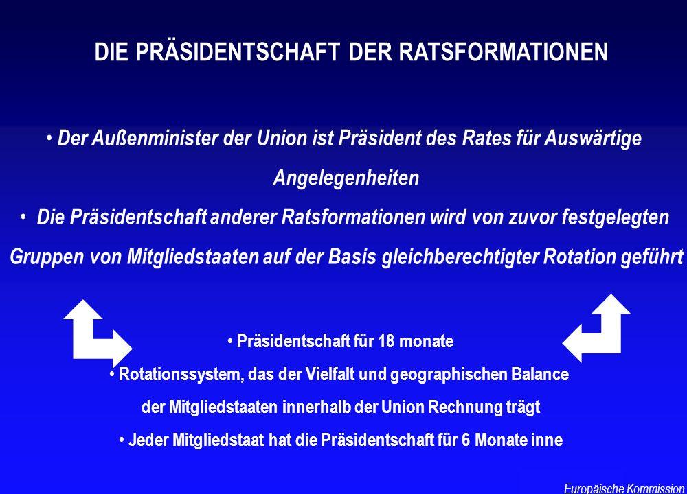 DIE PRÄSIDENTSCHAFT DER RATSFORMATIONEN Der Außenminister der Union ist Präsident des Rates für Auswärtige Angelegenheiten Die Präsidentschaft anderer