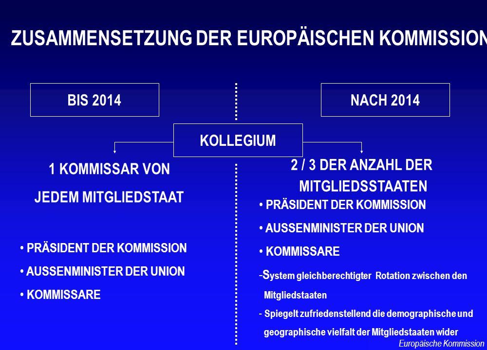 ZUSAMMENSETZUNG DER EUROPÄISCHEN KOMMISSION BIS 2014NACH 2014 KOLLEGIUM PRÄSIDENT DER KOMMISSION AUSSENMINISTER DER UNION KOMMISSARE 2 / 3 DER ANZAHL