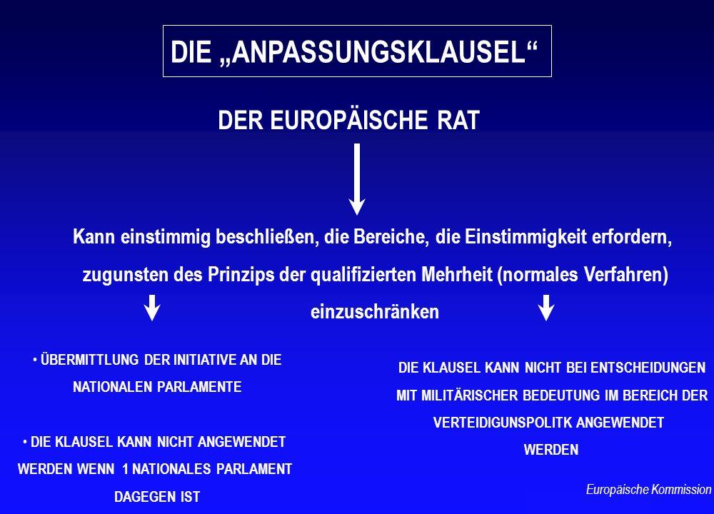 DER EUROPÄISCHE RAT Kann einstimmig beschließen, die Bereiche, die Einstimmigkeit erfordern, zugunsten des Prinzips der qualifizierten Mehrheit (norma