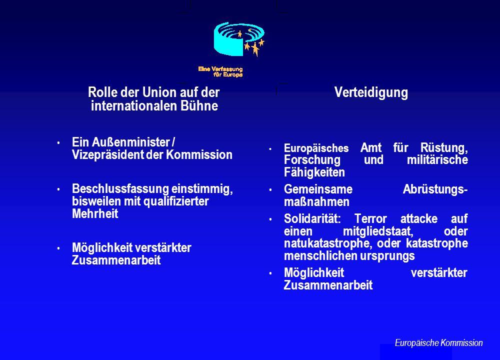 R Rolle der Union auf der internationalen Bühne Ein Außenminister / Vizepräsident der Kommission Beschlussfassung einstimmig, bisweilen mit qualifizie