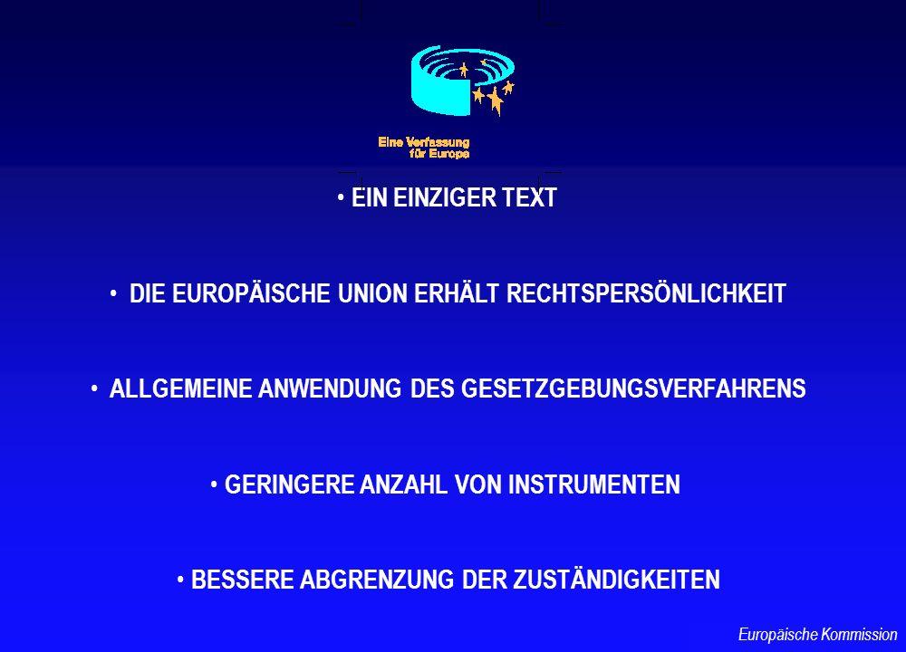 DIE CHARTA DER GRUNDRECHTE IM VERTRAG ÖFFENTLICHE TAGUNGEN DES RATES IN SEINER EIGENSCHAFT ALS GESETZGEBER VERSTÄRKTE ROLLE DER NATIONALEN PARLAMENTE (Kontrolle der Einhaltung des Subsidiaritätsprinzips) BERÜCKSICHTIGUNG DER ZIVILGESELLSCHAFT Europäische Kommission