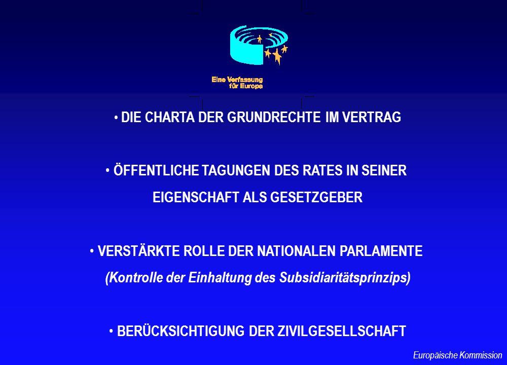 EUROPÄISCHER RAT WAHL DES RATSPRÄSIDENTEN FÜR 2,5 JAHRE, EINMALIGE WIEDERWAHL MÖGLICH Qualifizierte Mehrheit Er darf kein einzelstaatliches Amt innehaben Er nimmt unbeschadet der Zuständigkeiten des Außenministers die Vertretung der Union in Angelegenheiten der GASP wahr Er sorgt in Zusammenarbeit mit dem Präsidenten der Kommission auf der Grundlage der Arbeiten des Rates Allgemeine Angelegenheiten für die angemessene Vorbereitung und Kontinuität der Beratungen des Europäischen Rates Er wirkt darauf hin, dass Zusammenhalt und Konsens im Europäischen Rat gefördert werden Er legt dem EP im Anschluss an jede Tagung einen Bericht vor Europäische Kommission